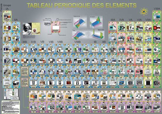 Educ 39 art for U tableau periodique